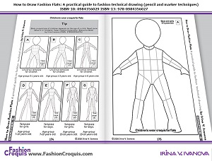 Chapter 8. Figure templates for fashion technical drawing.