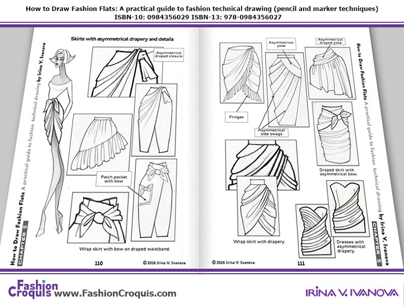 Chapter 5.Dresses and skirts.